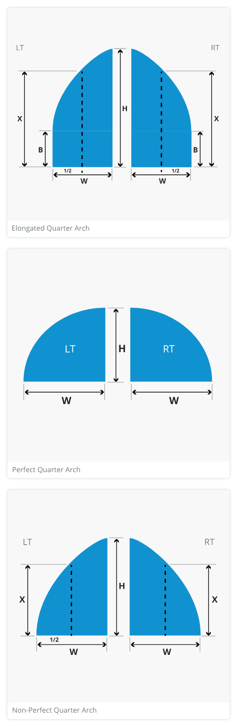 Quarter Arch (Perfect, Non-Perfect, Elongated)