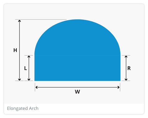 How to measure for elongated arches